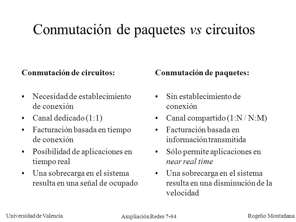 Conmutación de paquetes vs circuitos
