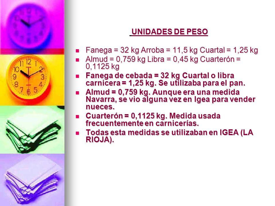 UNIDADES DE PESO Fanega = 32 kg Arroba = 11,5 kg Cuartal = 1,25 kg. Almud = 0,759 kg Libra = 0,45 kg Cuarterón = 0,1125 kg.