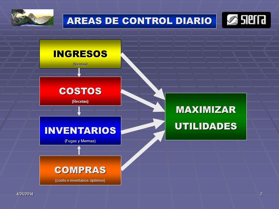 AREAS DE CONTROL DIARIO