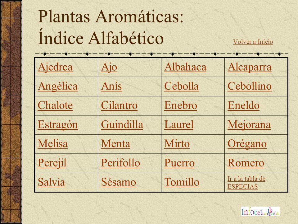 Plantas Aromáticas: Índice Alfabético Volver a Inicio