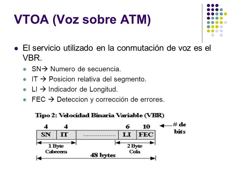 VTOA (Voz sobre ATM) El servicio utilizado en la conmutación de voz es el VBR. SN Numero de secuencia.