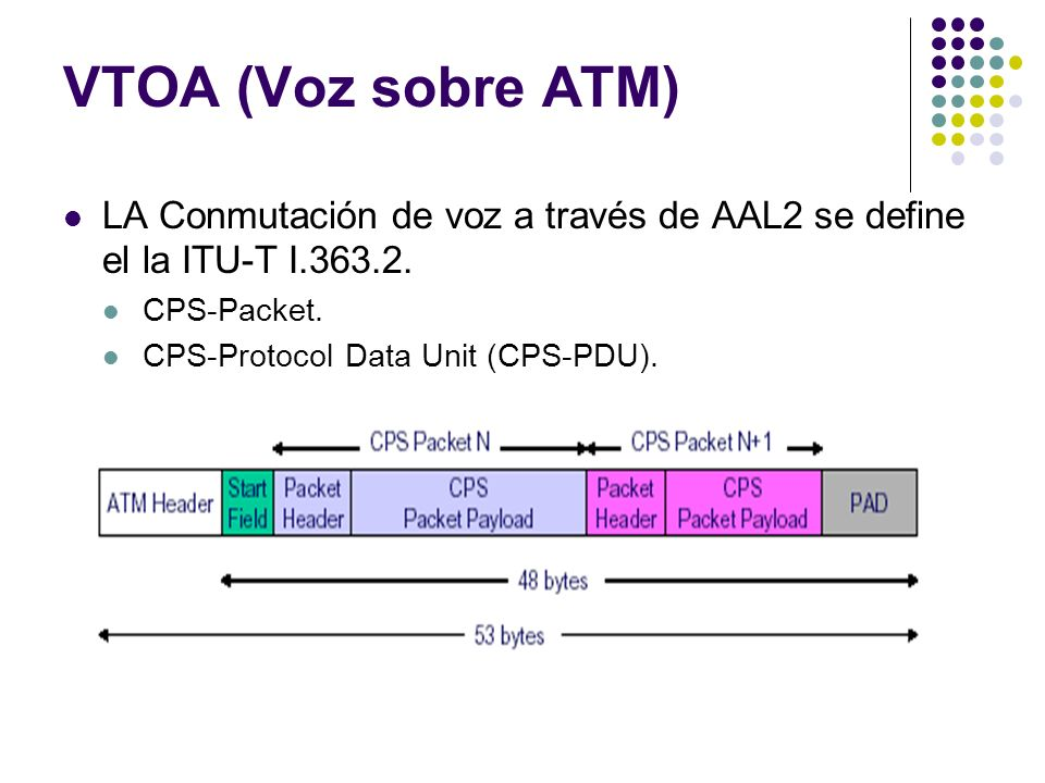 VTOA (Voz sobre ATM) LA Conmutación de voz a través de AAL2 se define el la ITU-T I.363.2. CPS-Packet.