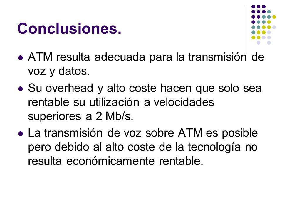 Conclusiones. ATM resulta adecuada para la transmisión de voz y datos.