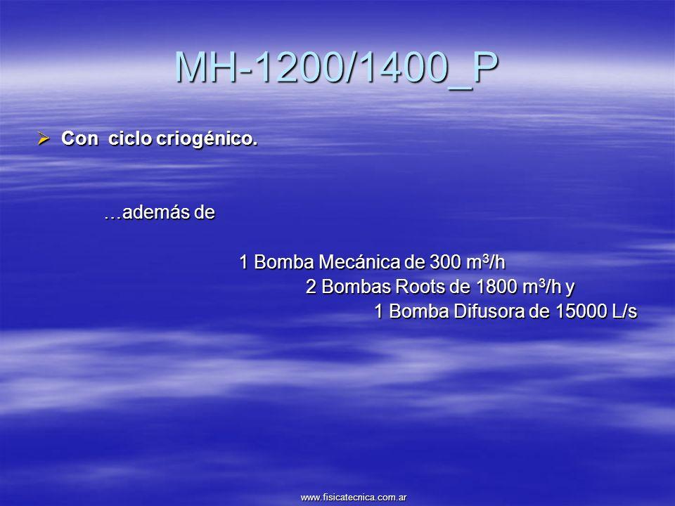 MH-1200/1400_P Con ciclo criogénico. …además de