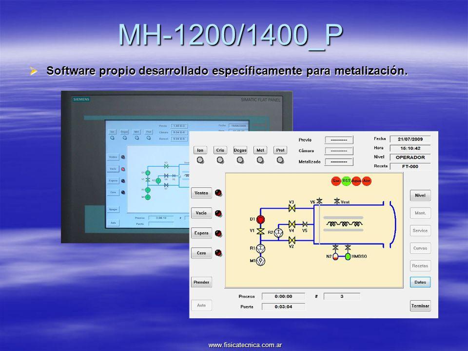 MH-1200/1400_P Software propio desarrollado específicamente para metalización.