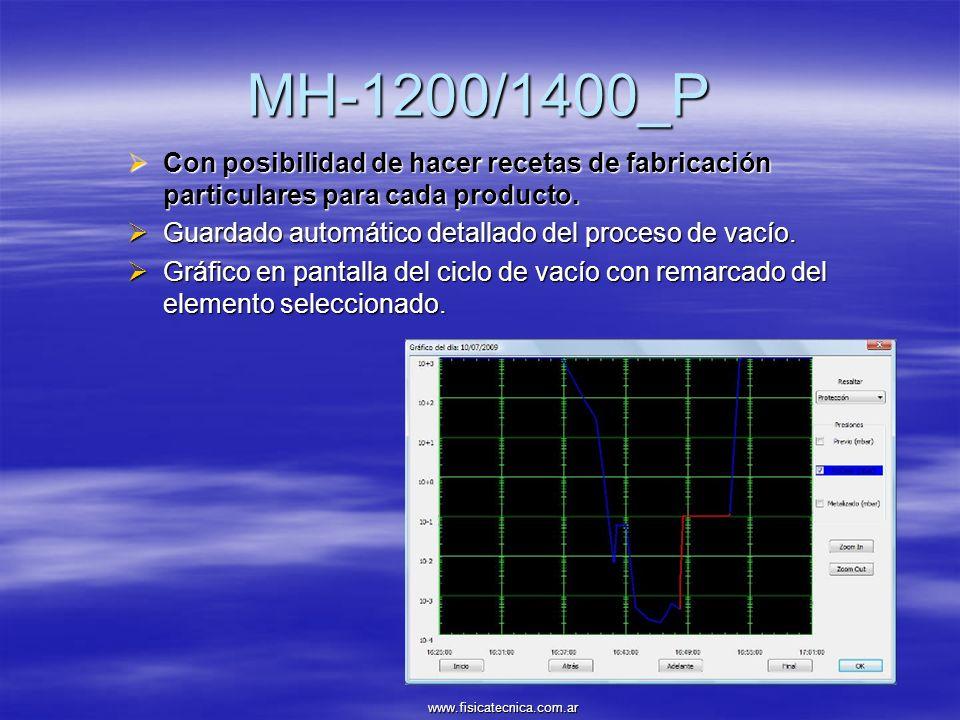 MH-1200/1400_P Con posibilidad de hacer recetas de fabricación particulares para cada producto. Guardado automático detallado del proceso de vacío.