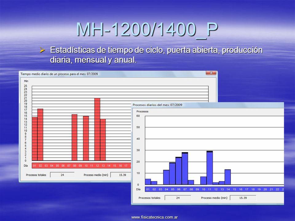 MH-1200/1400_P Estadísticas de tiempo de ciclo, puerta abierta, producción diaria, mensual y anual.