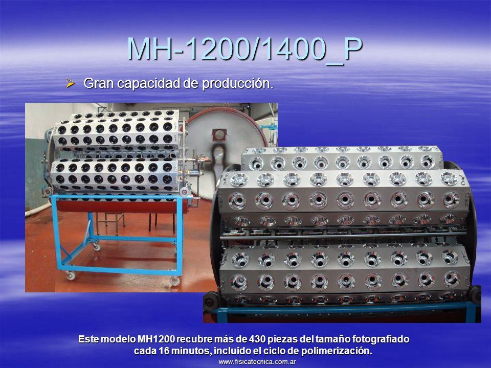 MH-1200/1400_P Gran capacidad de producción.