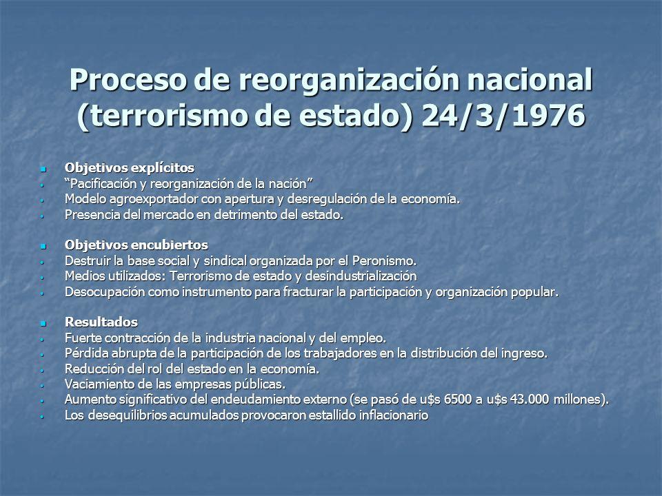 Proceso de reorganización nacional (terrorismo de estado) 24/3/1976