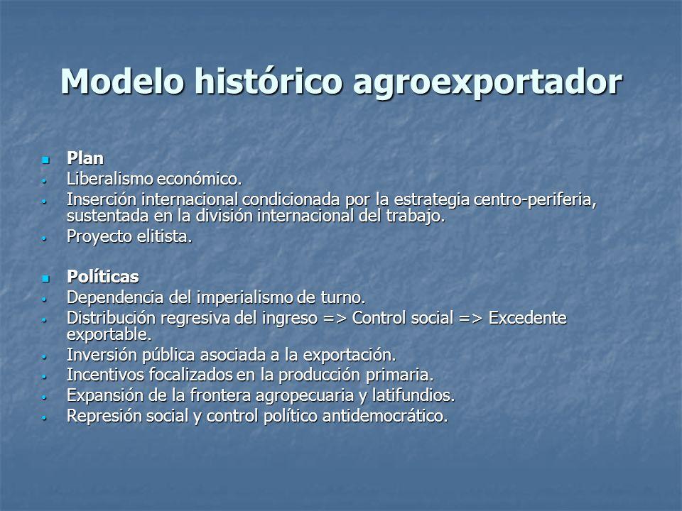 Modelo histórico agroexportador