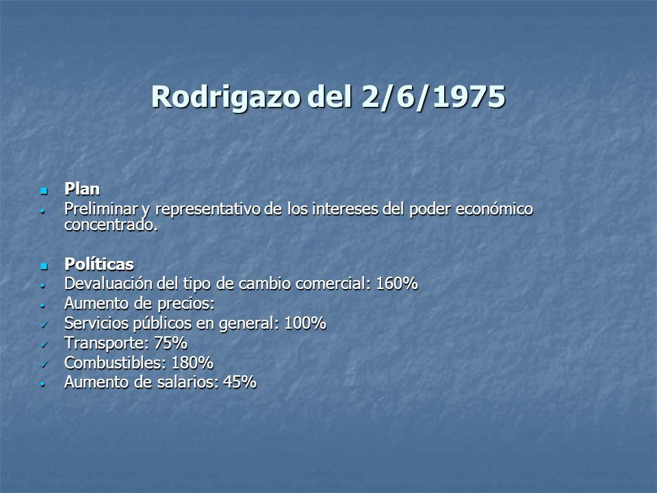 Rodrigazo del 2/6/1975 Plan. Preliminar y representativo de los intereses del poder económico concentrado.