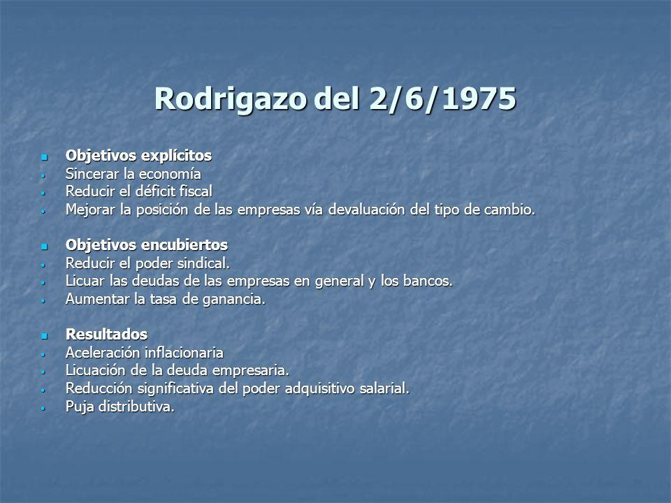 Rodrigazo del 2/6/1975 Objetivos explícitos Sincerar la economía