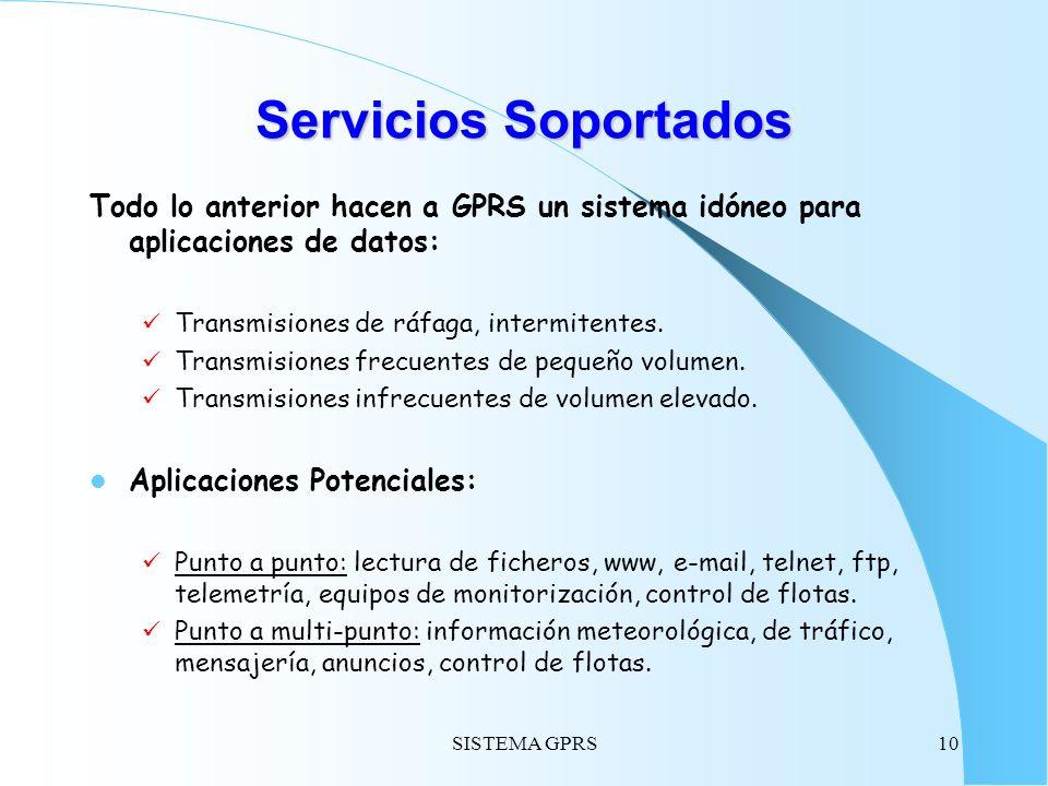 Servicios Soportados Todo lo anterior hacen a GPRS un sistema idóneo para aplicaciones de datos: Transmisiones de ráfaga, intermitentes.