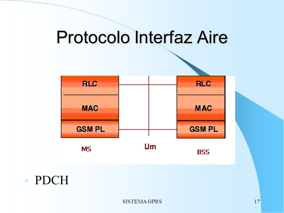 Protocolo Interfaz Aire
