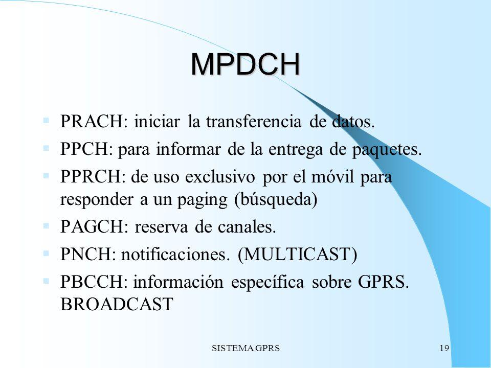 MPDCH PRACH: iniciar la transferencia de datos.