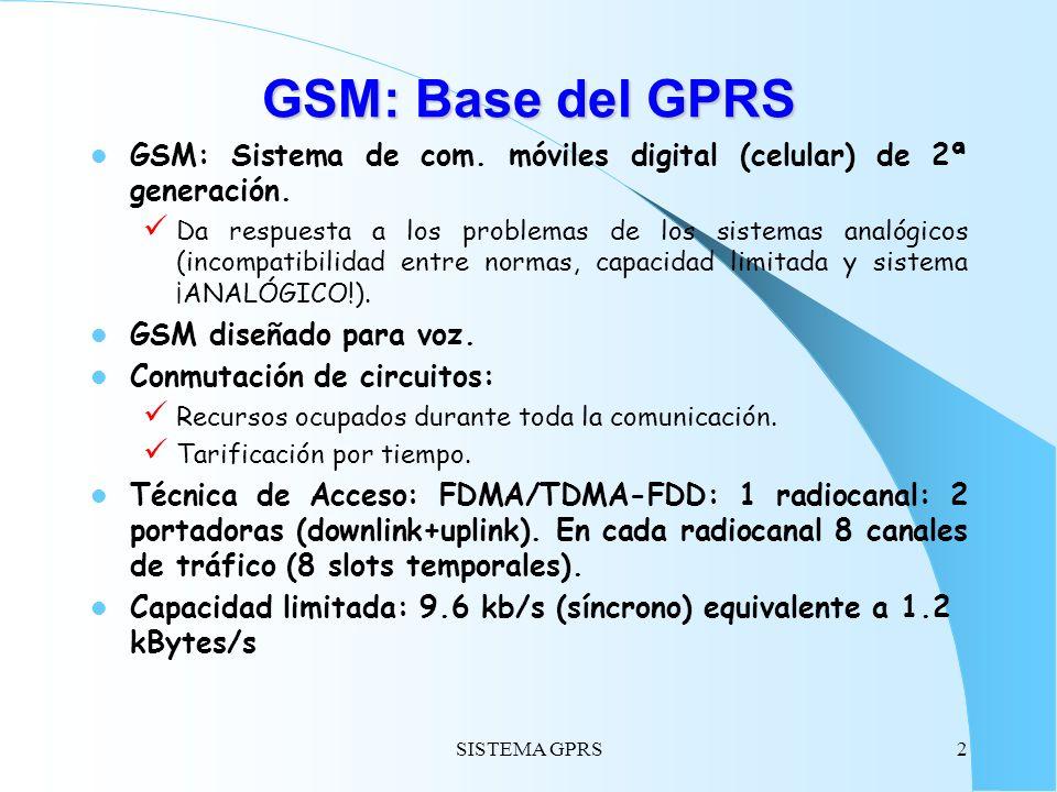 GSM: Base del GPRS GSM: Sistema de com. móviles digital (celular) de 2ª generación.