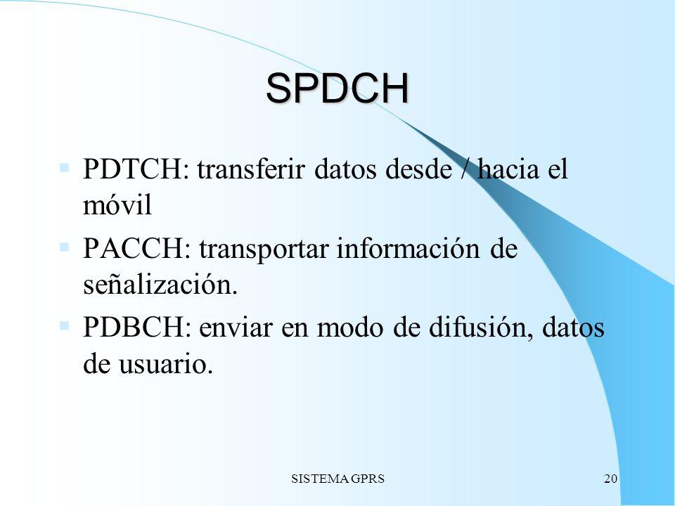 SPDCH PDTCH: transferir datos desde / hacia el móvil