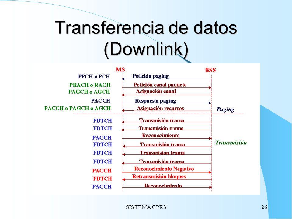 Transferencia de datos (Downlink)