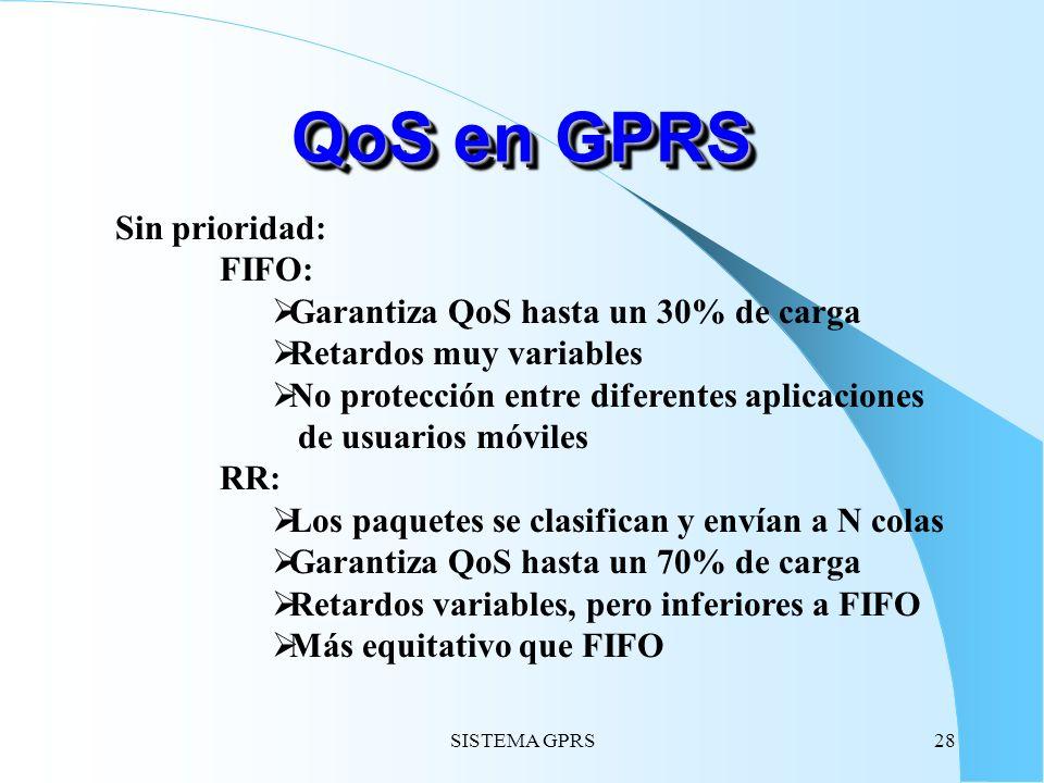 QoS en GPRS Sin prioridad: FIFO: Garantiza QoS hasta un 30% de carga