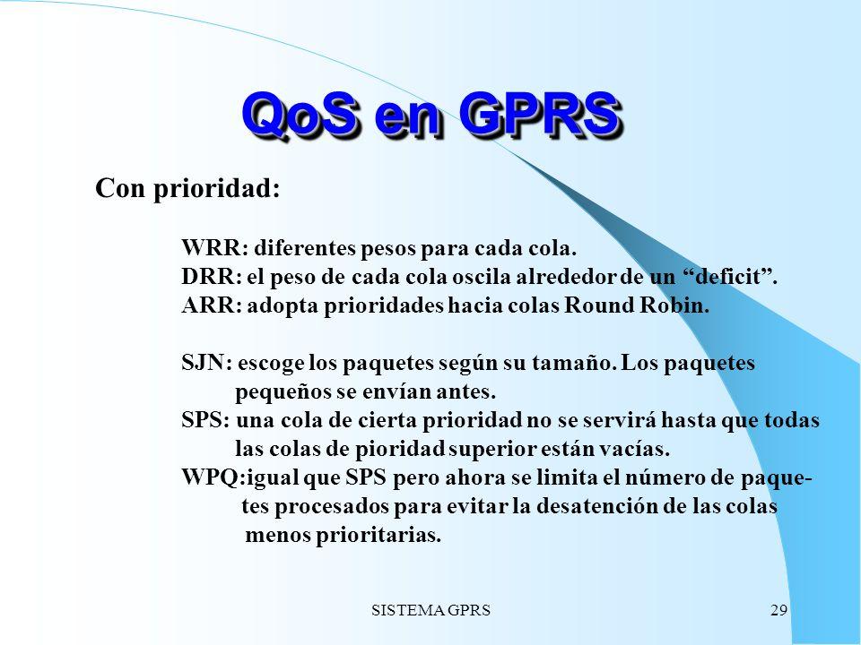 QoS en GPRS Con prioridad: WRR: diferentes pesos para cada cola.
