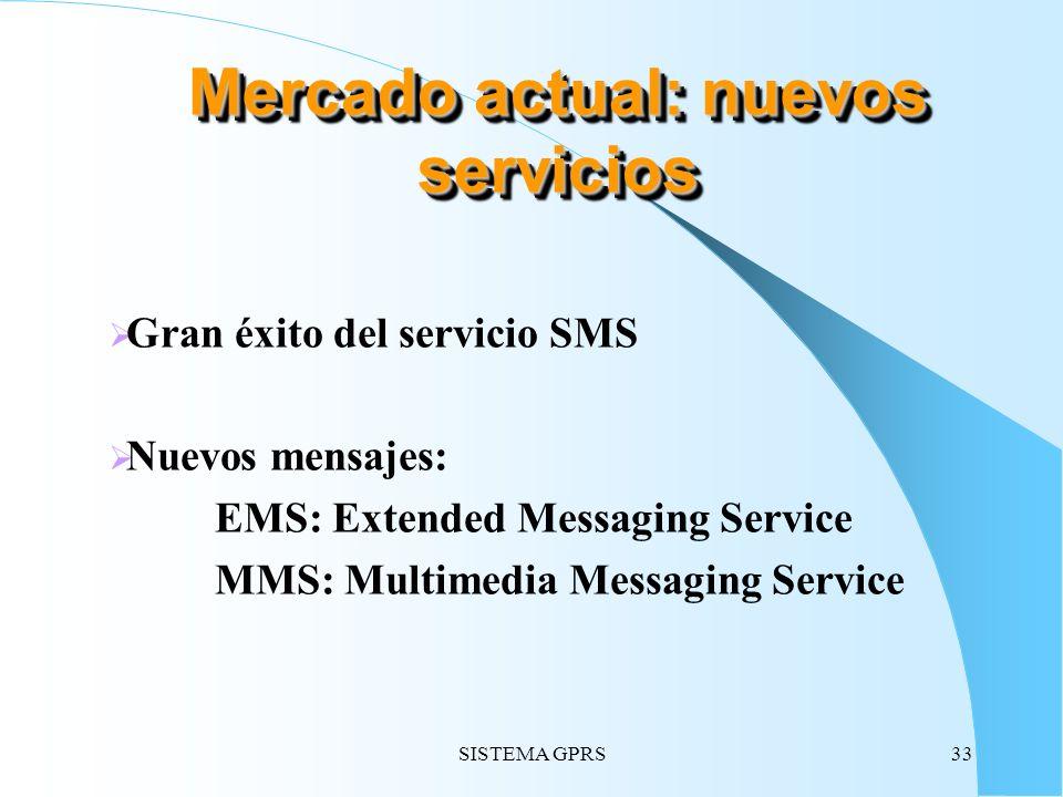Mercado actual: nuevos servicios