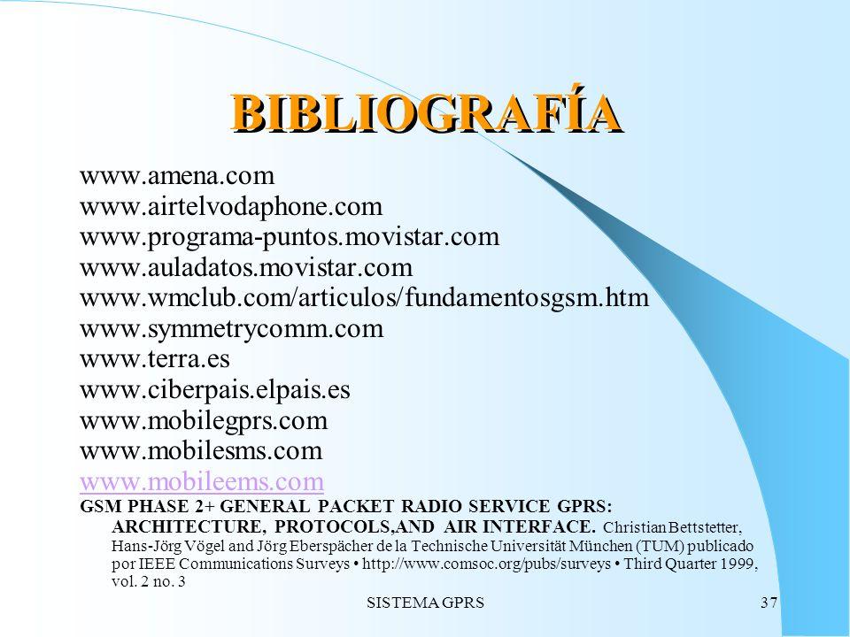 BIBLIOGRAFÍA www.amena.com www.airtelvodaphone.com