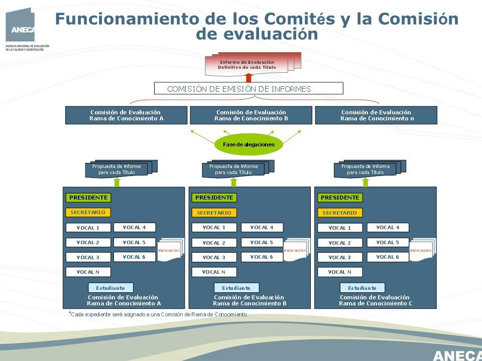 Funcionamiento de los Comités y la Comisión de evaluación