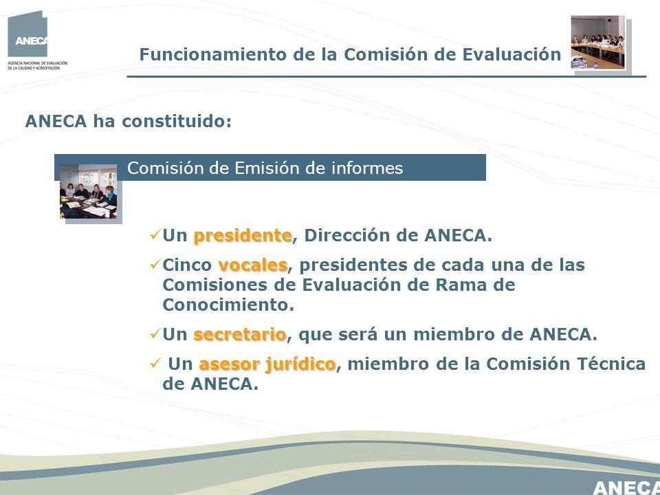 Funcionamiento de la Comisión de Evaluación