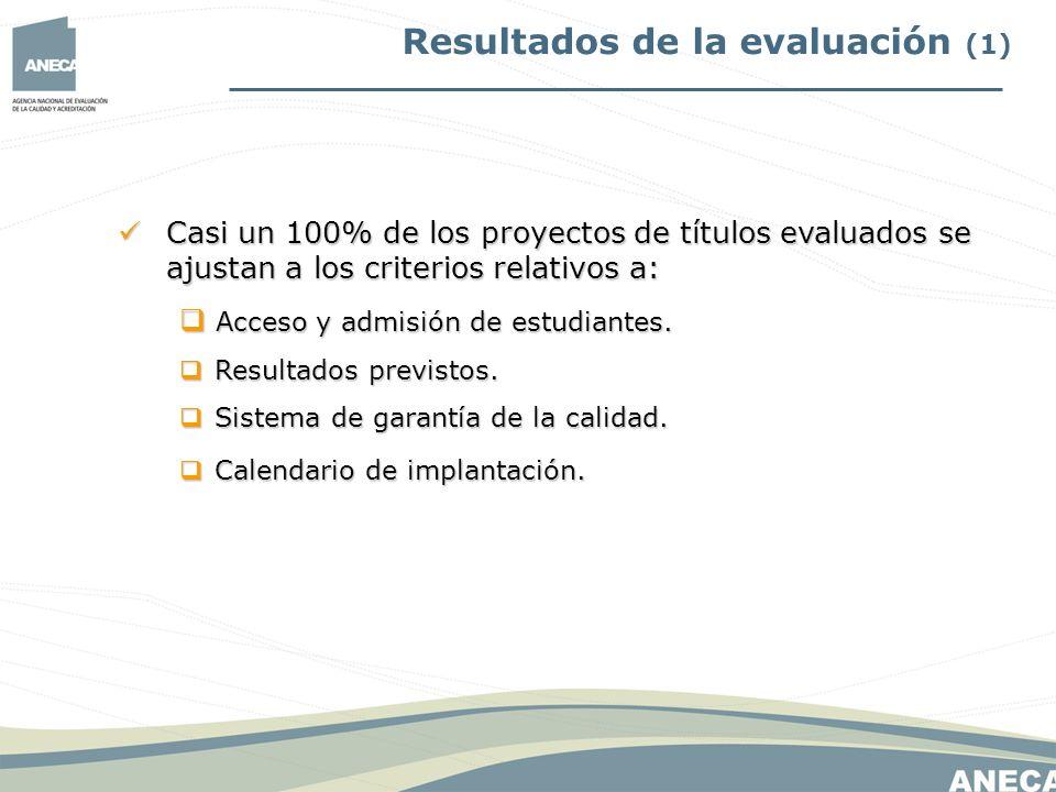 Resultados de la evaluación (1)