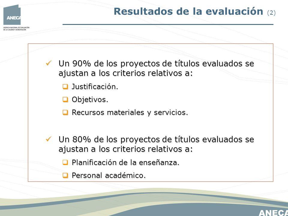 Resultados de la evaluación (2)