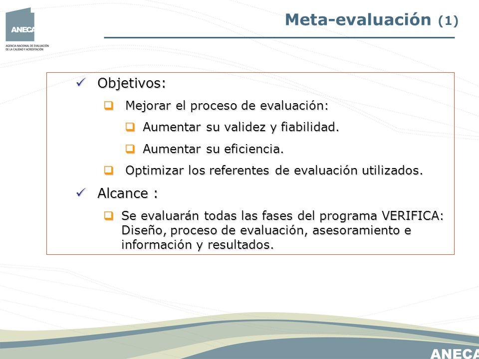 Meta-evaluación (1) Objetivos: Alcance :