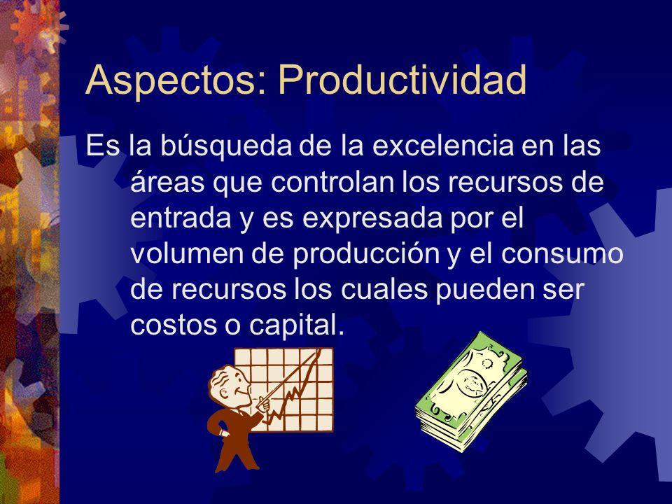 Aspectos: Productividad