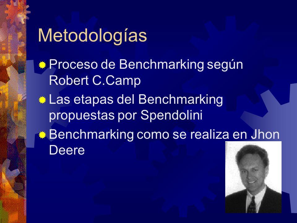 Metodologías Proceso de Benchmarking según Robert C.Camp