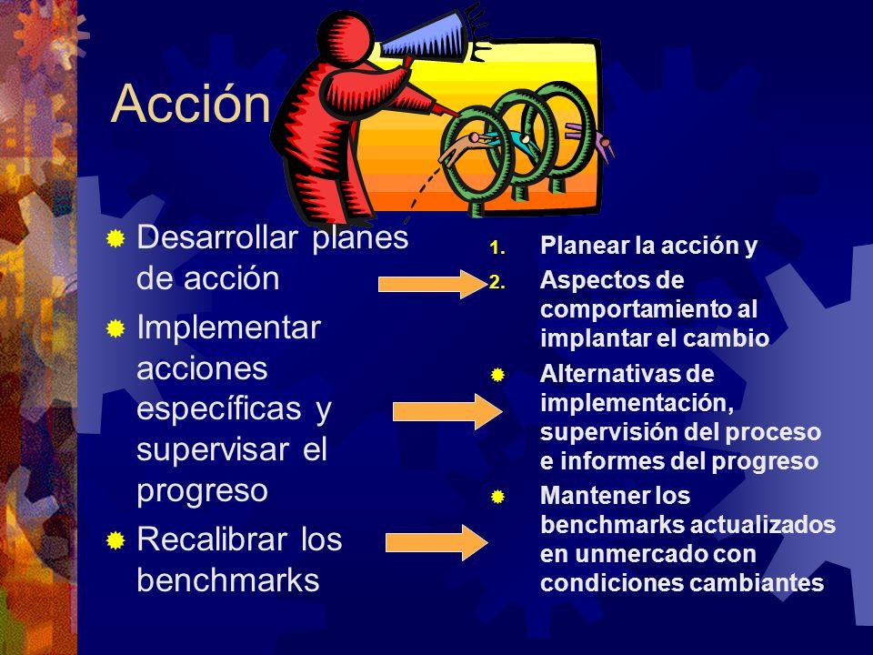 Acción Desarrollar planes de acción