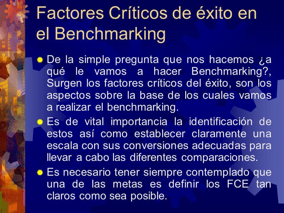 Factores Críticos de éxito en el Benchmarking
