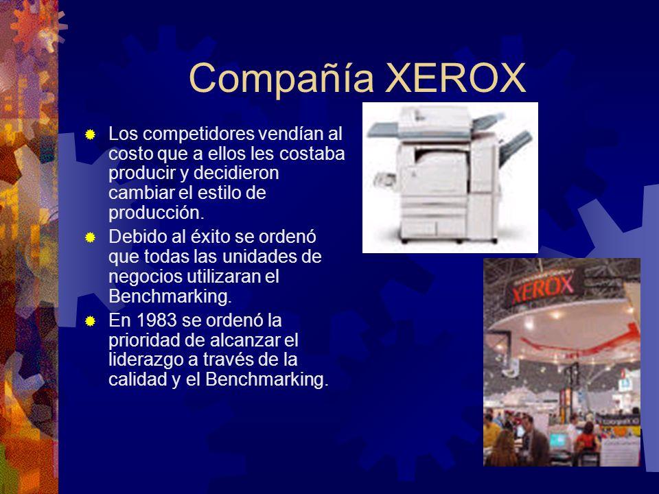 Compañía XEROX Los competidores vendían al costo que a ellos les costaba producir y decidieron cambiar el estilo de producción.