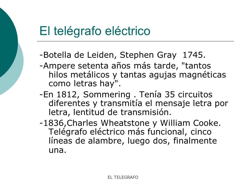 El telégrafo eléctrico
