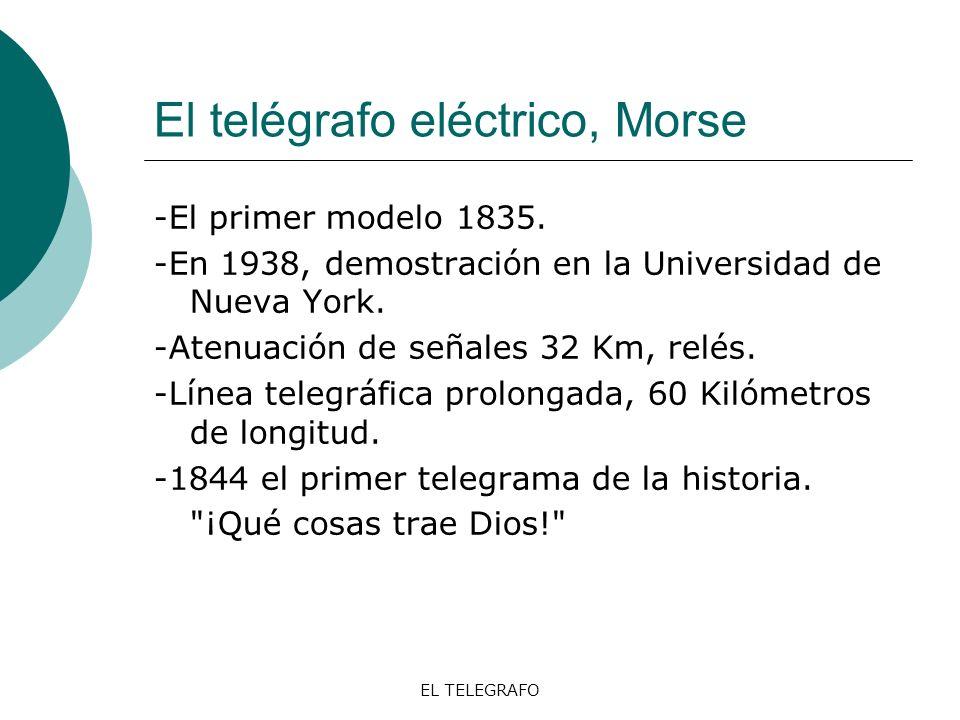 El telégrafo eléctrico, Morse