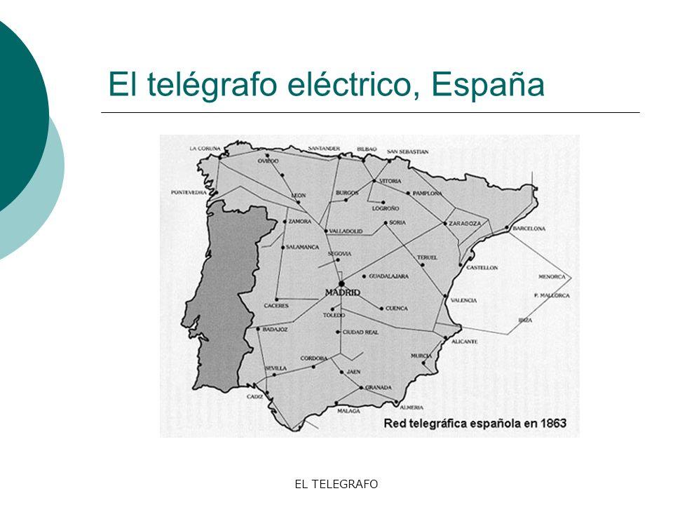 El telégrafo eléctrico, España