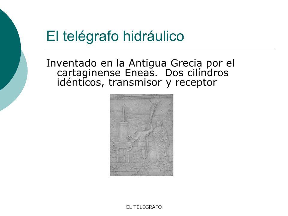 El telégrafo hidráulico