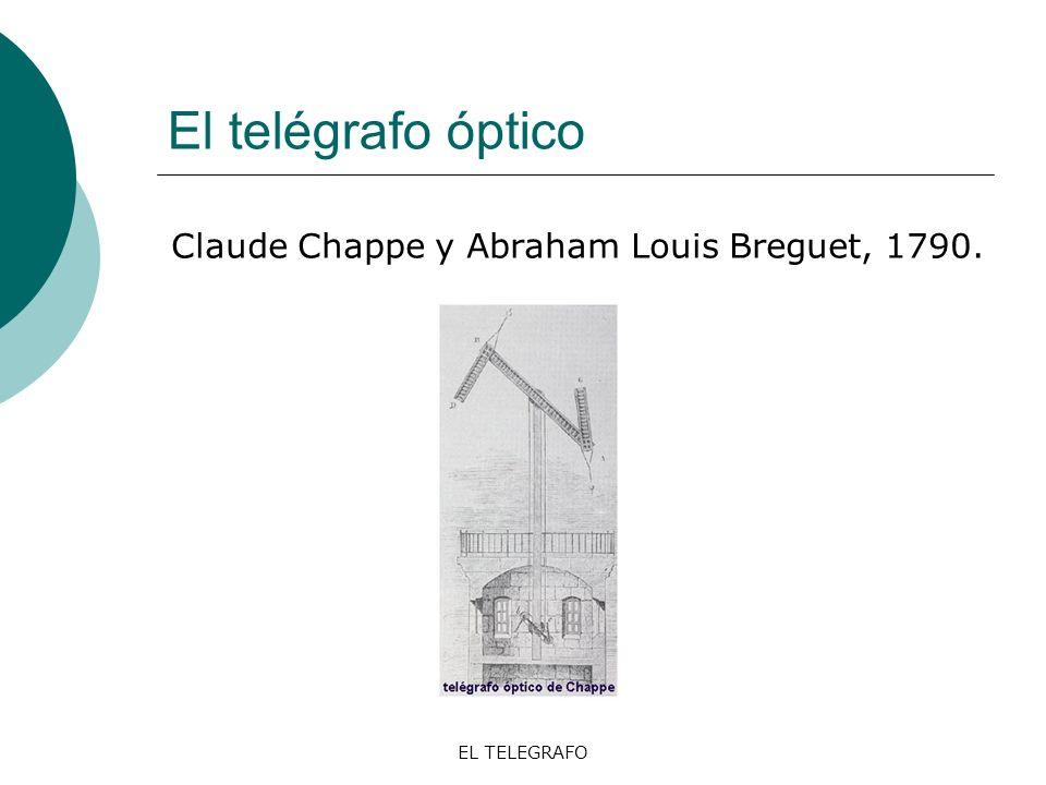 El telégrafo óptico Claude Chappe y Abraham Louis Breguet, 1790.