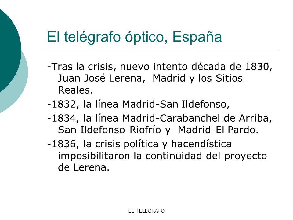 El telégrafo óptico, España