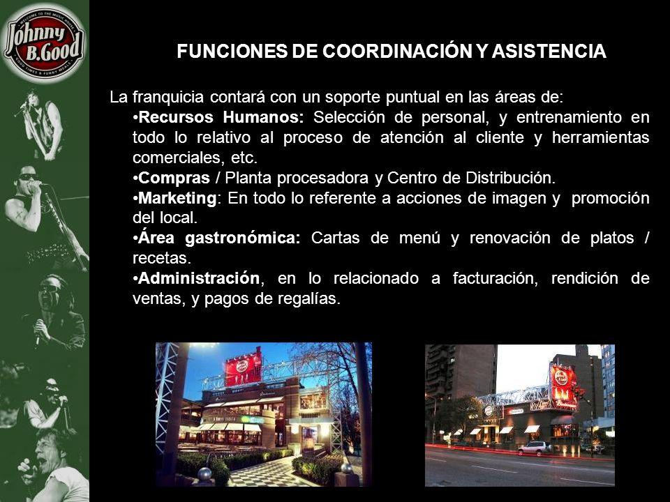 FUNCIONES DE COORDINACIÓN Y ASISTENCIA
