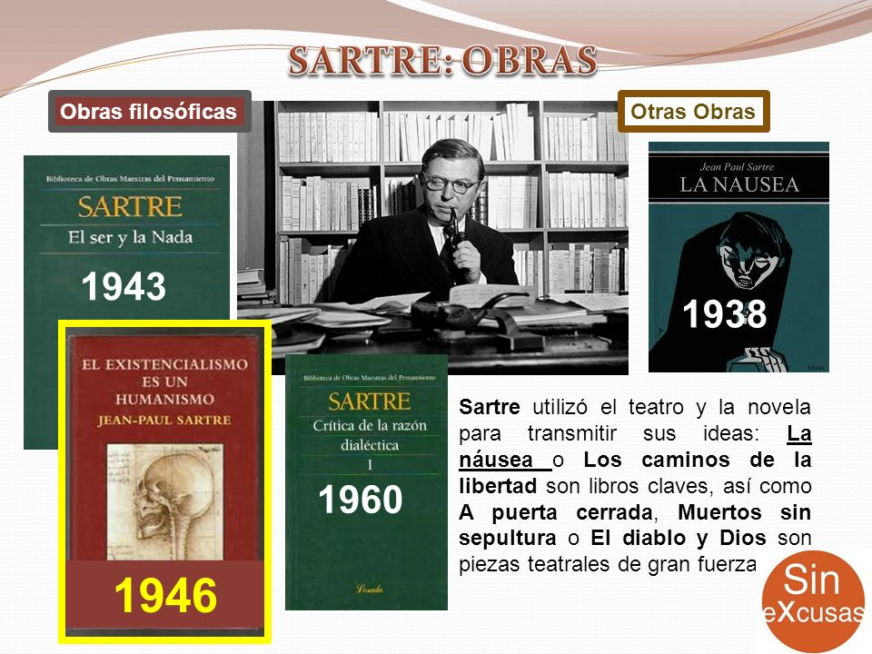 1946 SARTRE: OBRAS 1943 1938 1960 Obras filosóficas Otras Obras