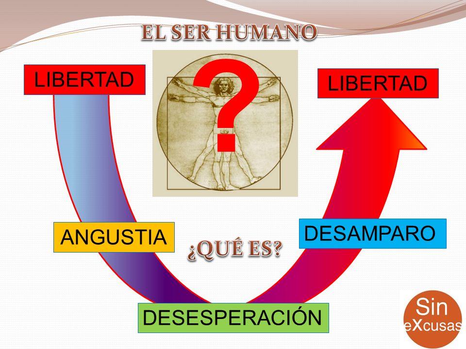 EL SER HUMANO LIBERTAD LIBERTAD DESAMPARO ANGUSTIA ¿QUÉ ES