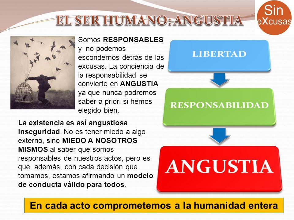 LIBERTAD EL SER HUMANO: ANGUSTIA