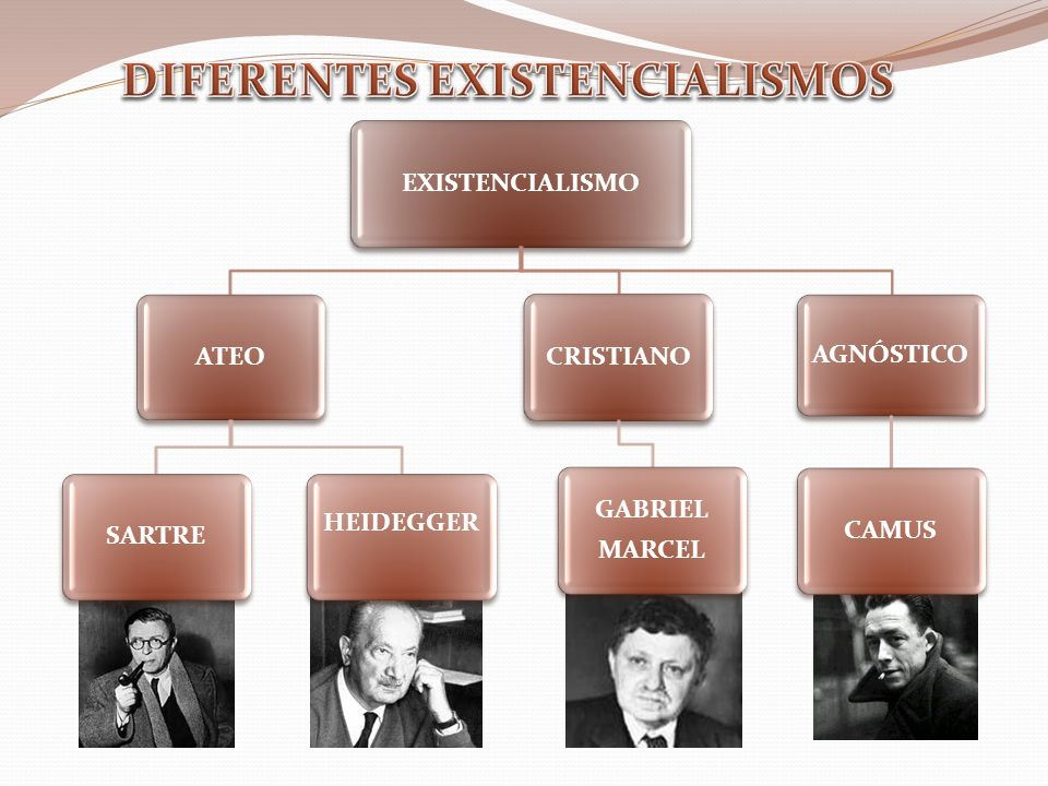 DIFERENTES EXISTENCIALISMOS