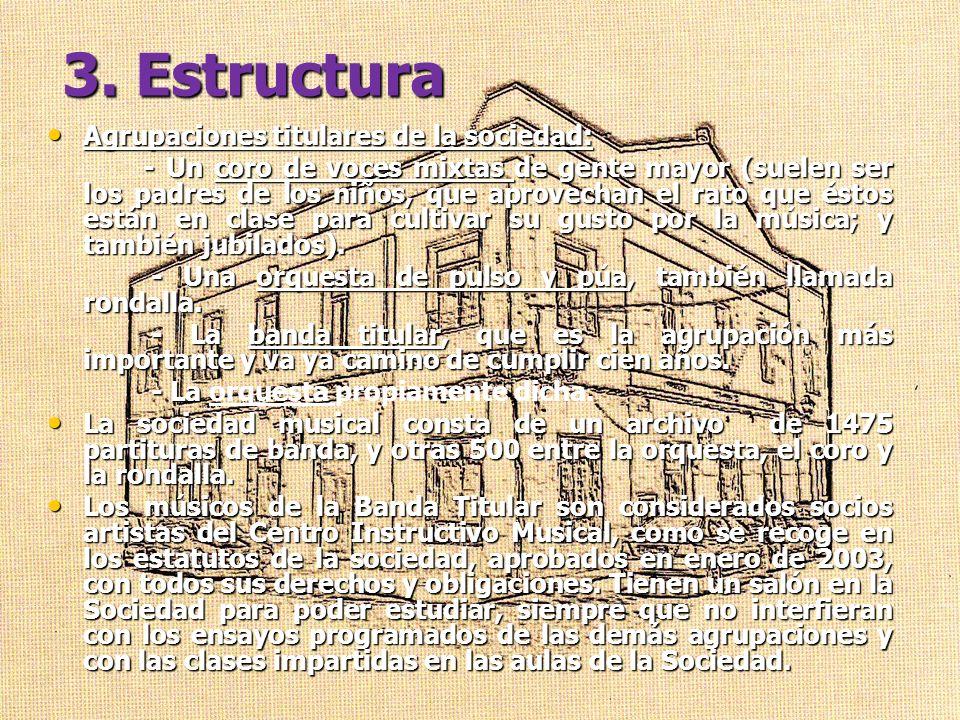 3. Estructura Agrupaciones titulares de la sociedad: