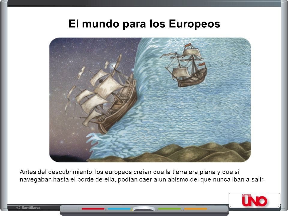 El mundo para los Europeos