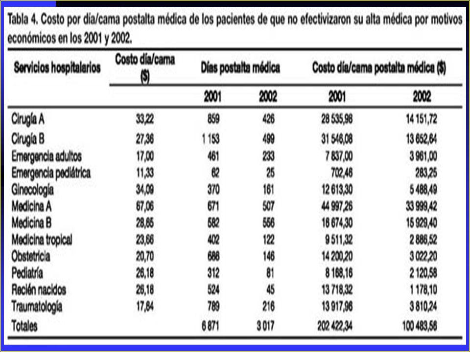 PRESENTACIÓN DEL PROYECTO DE LA RED NACIONAL DE CUIDADOS PALIATIVOS